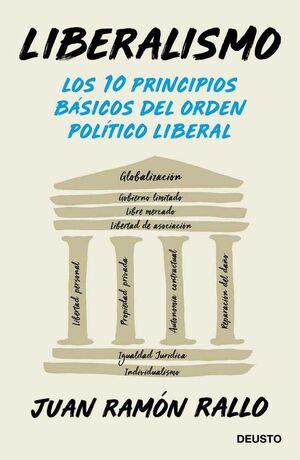 LIBERALISMO: LOS 10 PRINCIPIOS BASICOS DEL ORDEN POLITICO LIBERAL